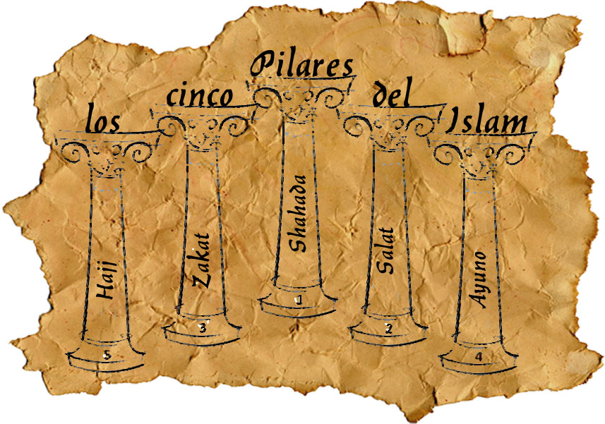 5-pillars-of-islam1 copy